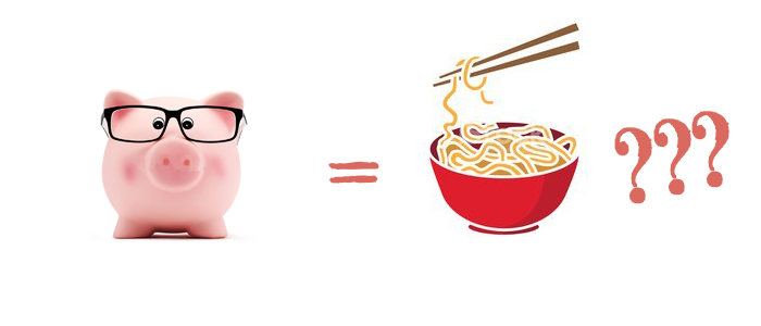 Is mutual funds selection as easy as instant noodles?